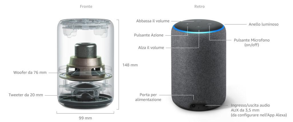 Amazon Echo caratteristiche