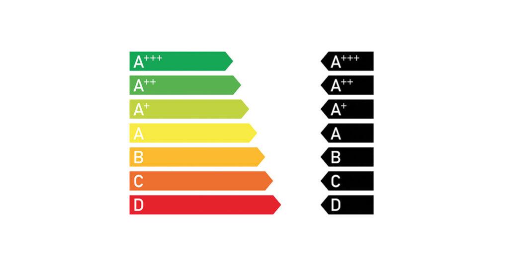 Classi energetiche elettrodomestici