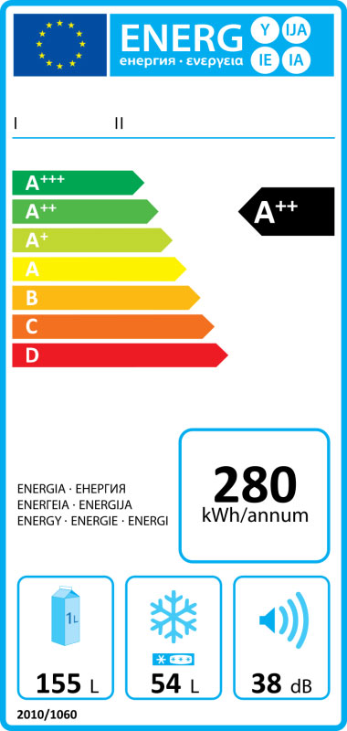 Etichetta classi energetiche elettrodomestici